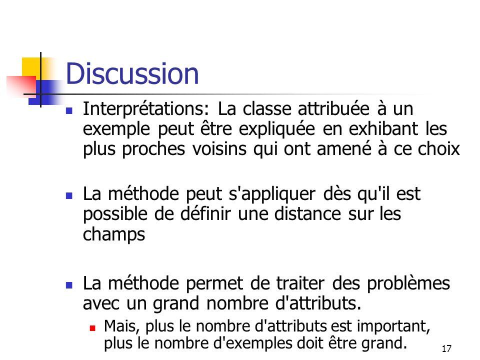 17 Discussion Interprétations: La classe attribuée à un exemple peut être expliquée en exhibant les plus proches voisins qui ont amené à ce choix La m