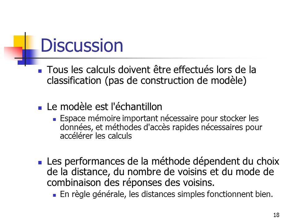 18 Discussion Tous les calculs doivent être effectués lors de la classification (pas de construction de modèle) Le modèle est l'échantillon Espace mém