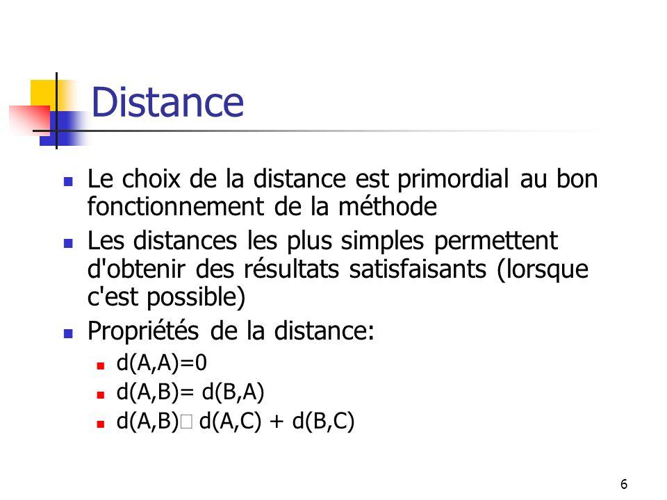 6 Distance Le choix de la distance est primordial au bon fonctionnement de la méthode Les distances les plus simples permettent d'obtenir des résultat