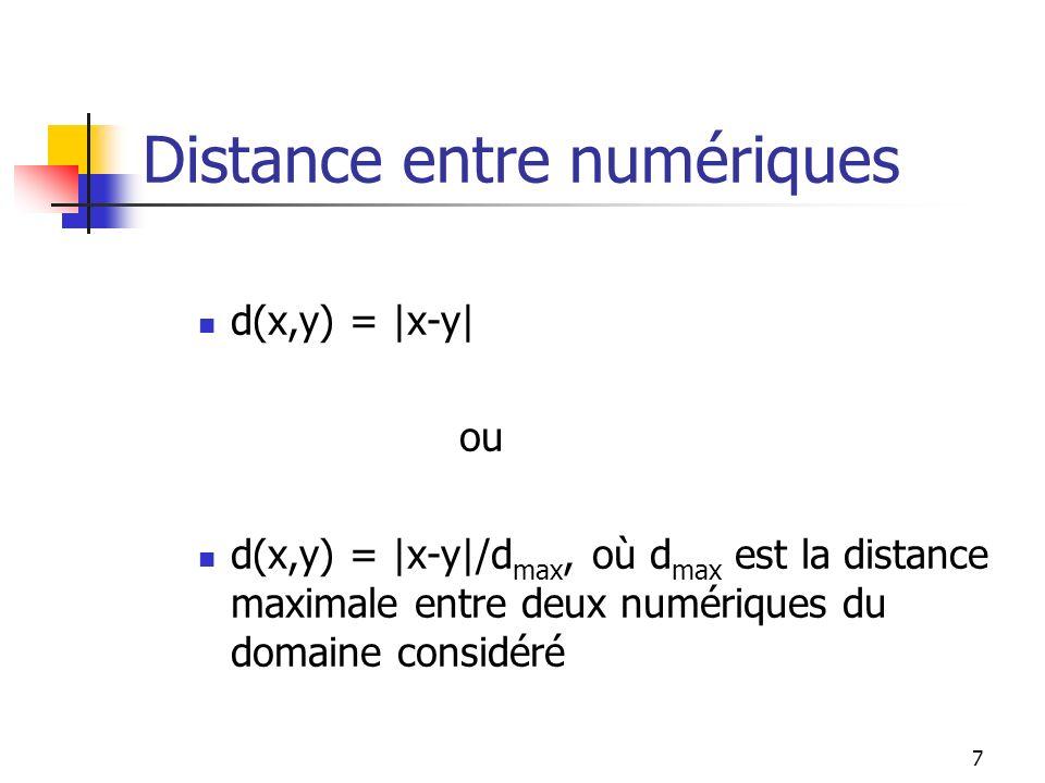 7 Distance entre numériques d(x,y) = |x-y| ou d(x,y) = |x-y|/d max, où d max est la distance maximale entre deux numériques du domaine considéré