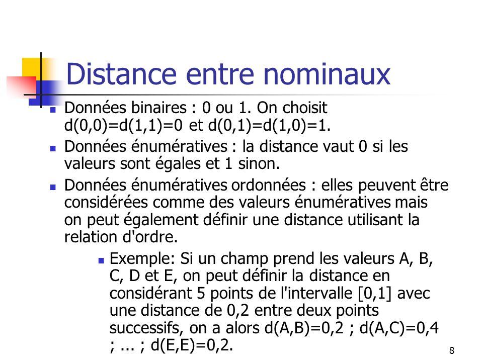 8 Distance entre nominaux Données binaires : 0 ou 1. On choisit d(0,0)=d(1,1)=0 et d(0,1)=d(1,0)=1. Données énumératives : la distance vaut 0 si les v