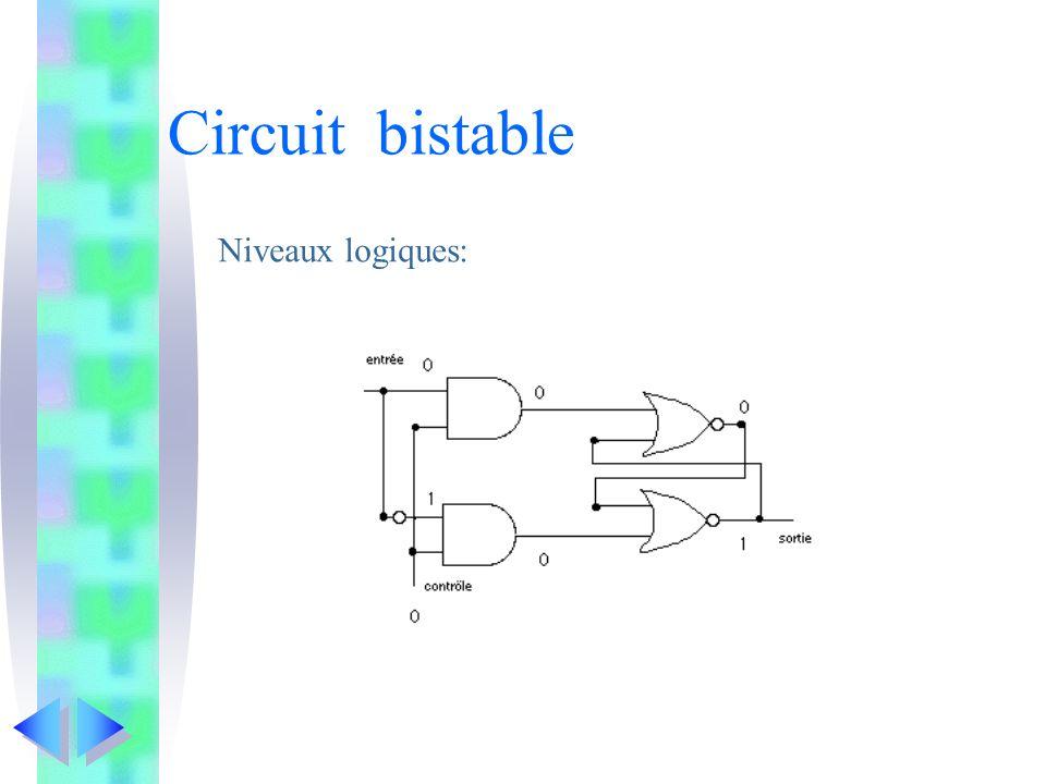 Circuit bistable Niveaux logiques: