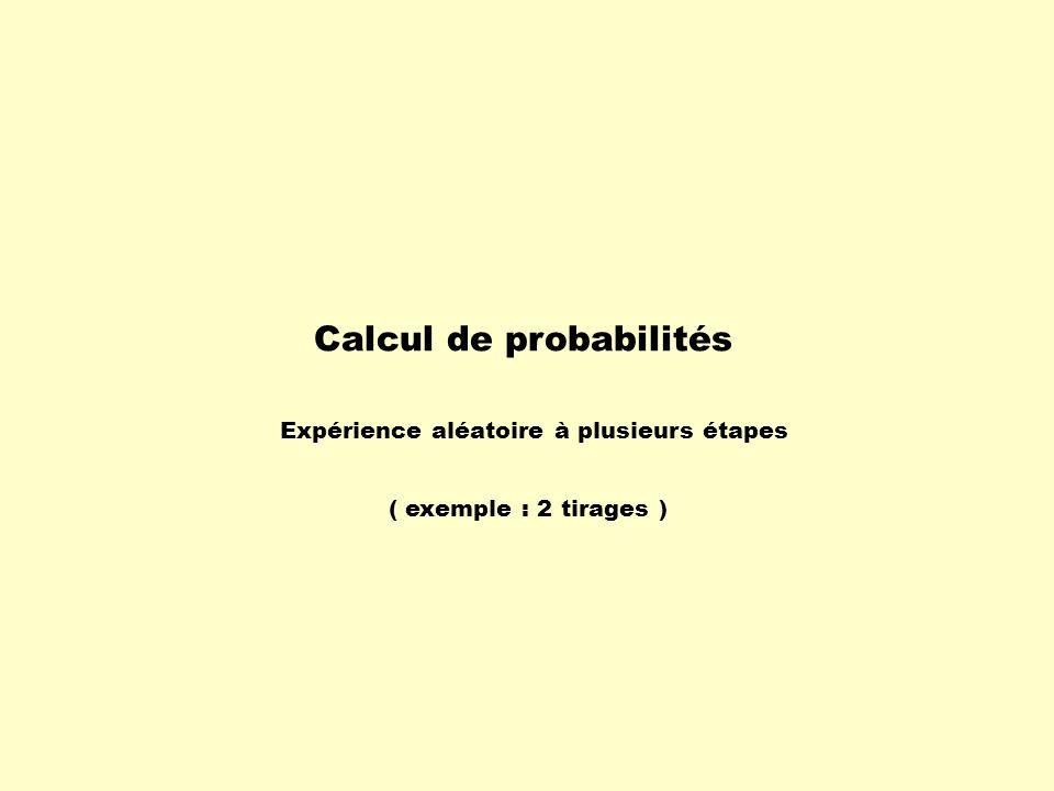 Calcul de probabilités Expérience aléatoire à plusieurs étapes ( exemple : 2 tirages )