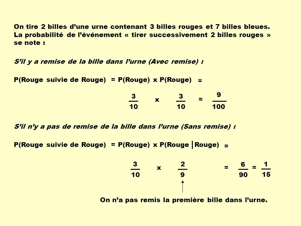 Sil ny a pas de remise de la bille dans lurne (Sans remise) : 10 3 = 9 2 x 90 6 = 15 1 = On na pas remis la première bille dans lurne. On tire 2 bille
