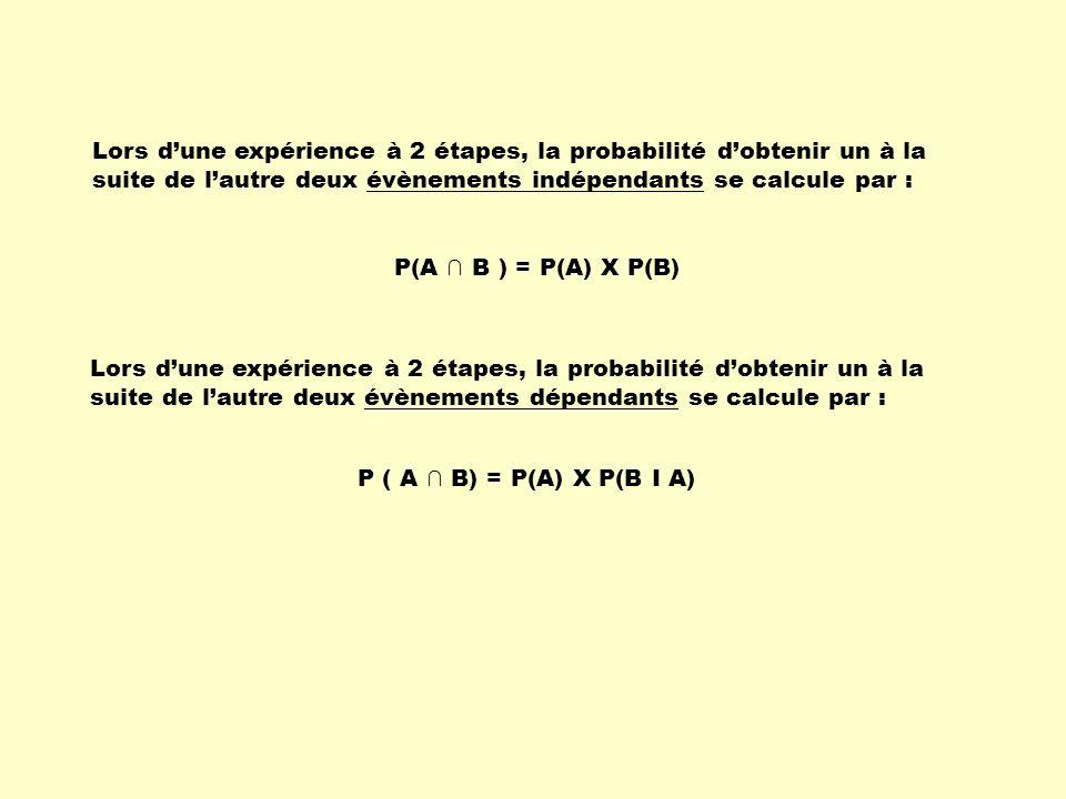 Lors dune expérience à 2 étapes, la probabilité dobtenir un à la suite de lautre deux évènements indépendants se calcule par : P(A B ) = P(A) X P(B) L
