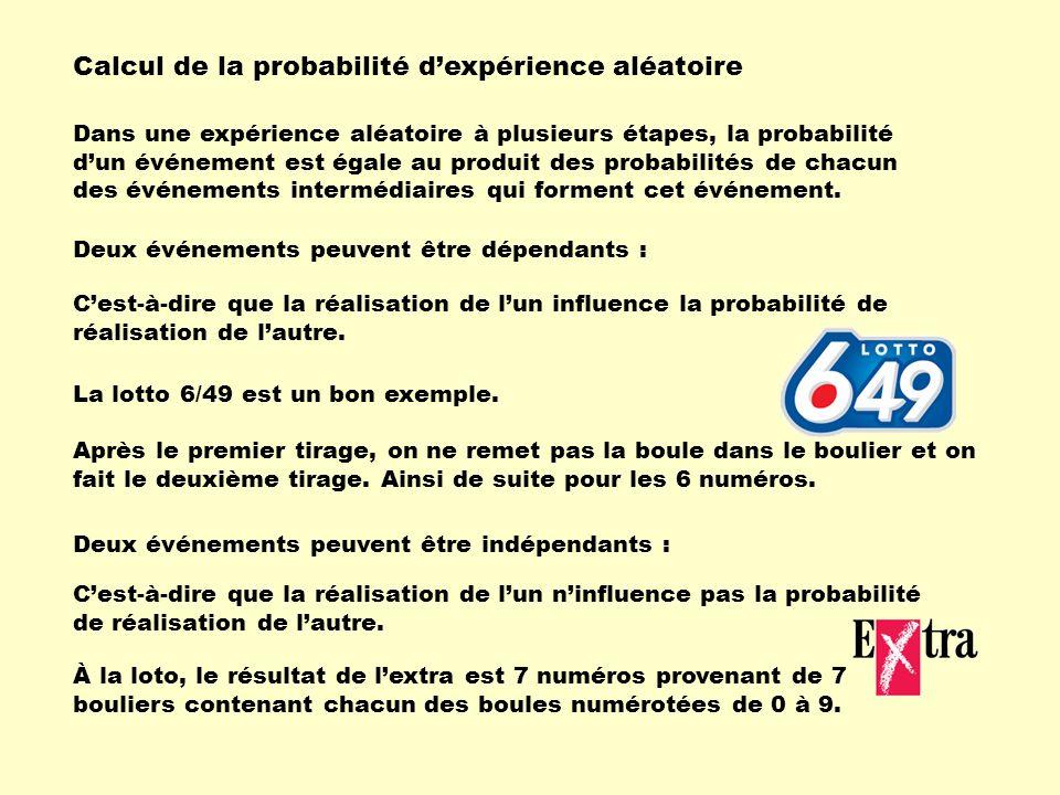 Calcul de la probabilité dexpérience aléatoire Dans une expérience aléatoire à plusieurs étapes, la probabilité dun événement est égale au produit des