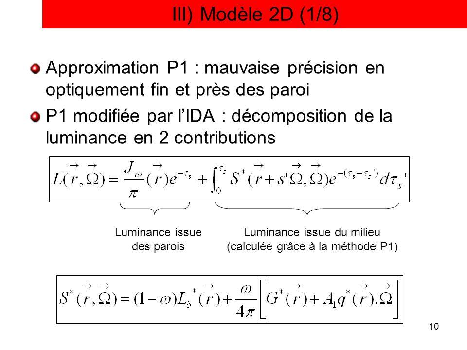 10 Approximation P1 : mauvaise précision en optiquement fin et près des paroi P1 modifiée par lIDA : décomposition de la luminance en 2 contributions