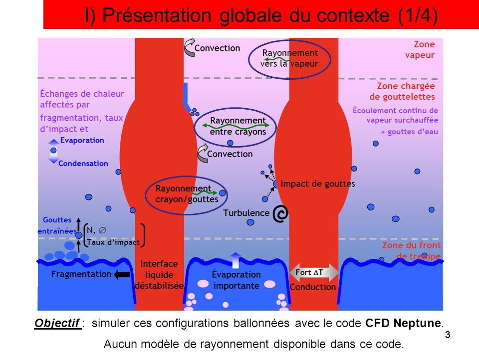 3 Objectif : simuler ces configurations ballonnées avec le code CFD Neptune. Aucun modèle de rayonnement disponible dans ce code. 3 I) Présentation gl