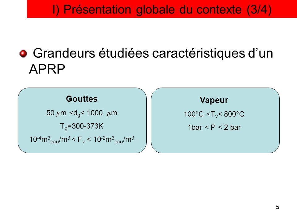 555 Grandeurs étudiées caractéristiques dun APRP Gouttes 50 m <d g < 1000 m T g =300-373K 10 -4 m 3 eau /m 3 < F v < 10 -2 m 3 eau /m 3 Vapeur 100°C <