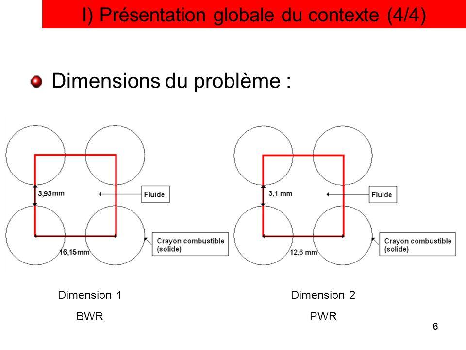 6 Dimensions du problème : 6 I) Présentation globale du contexte (4/4) Dimension 1 BWR Dimension 2 PWR