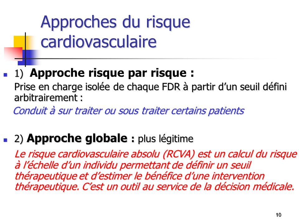 10 Approches du risque cardiovasculaire 1) 1) Approche risque par risque : Prise en charge isolée de chaque FDR à partir dun seuil défini arbitraireme