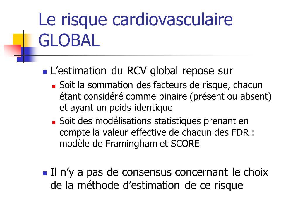 Le risque cardiovasculaire GLOBAL Lestimation du RCV global repose sur Soit la sommation des facteurs de risque, chacun étant considéré comme binaire