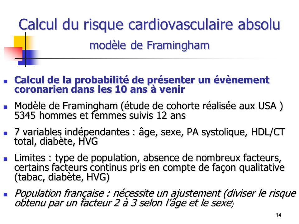 14 Calcul du risque cardiovasculaire absolu modèle de Framingham Calcul de la probabilité de présenter un évènement coronarien dans les 10 ans à venir