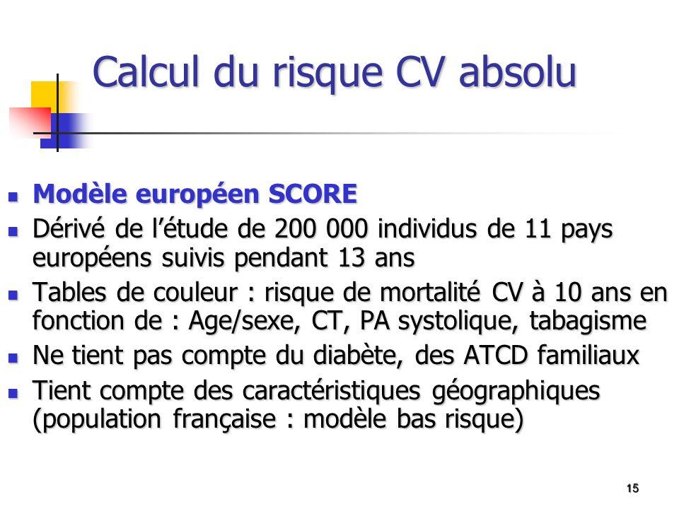15 Calcul du risque CV absolu Modèle européen SCORE Modèle européen SCORE Dérivé de létude de 200 000 individus de 11 pays européens suivis pendant 13