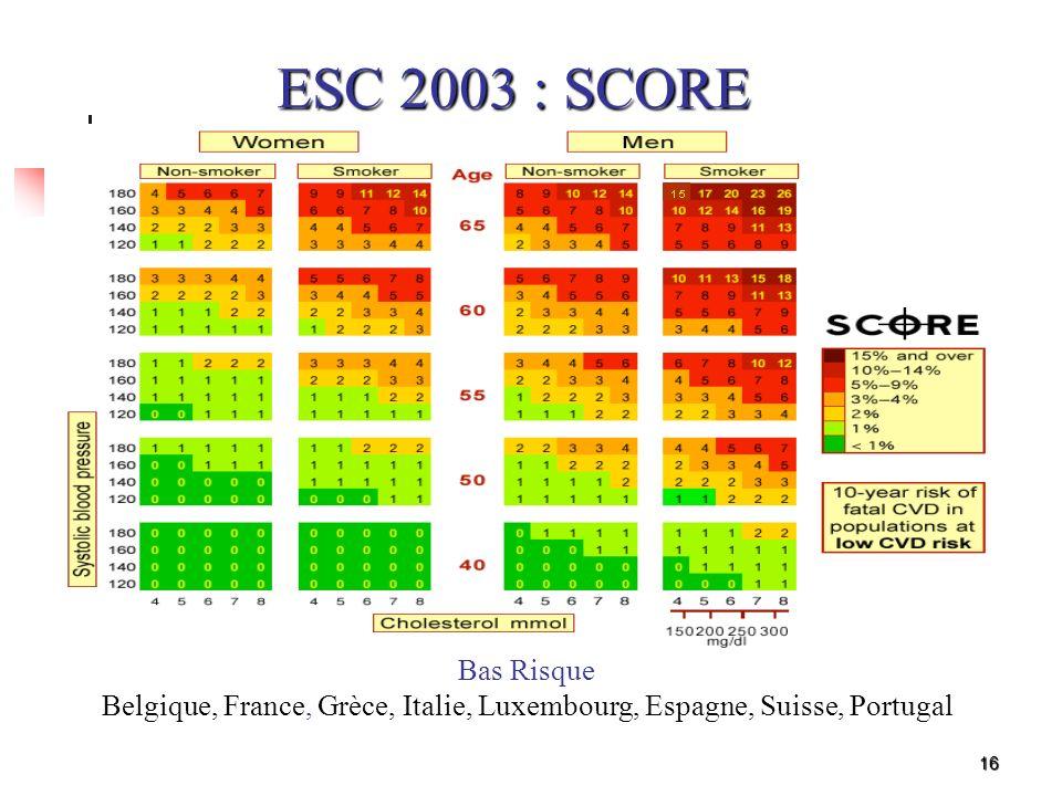 16 Bas Risque Belgique, France, Grèce, Italie, Luxembourg, Espagne, Suisse, Portugal ESC 2003 : SCORE