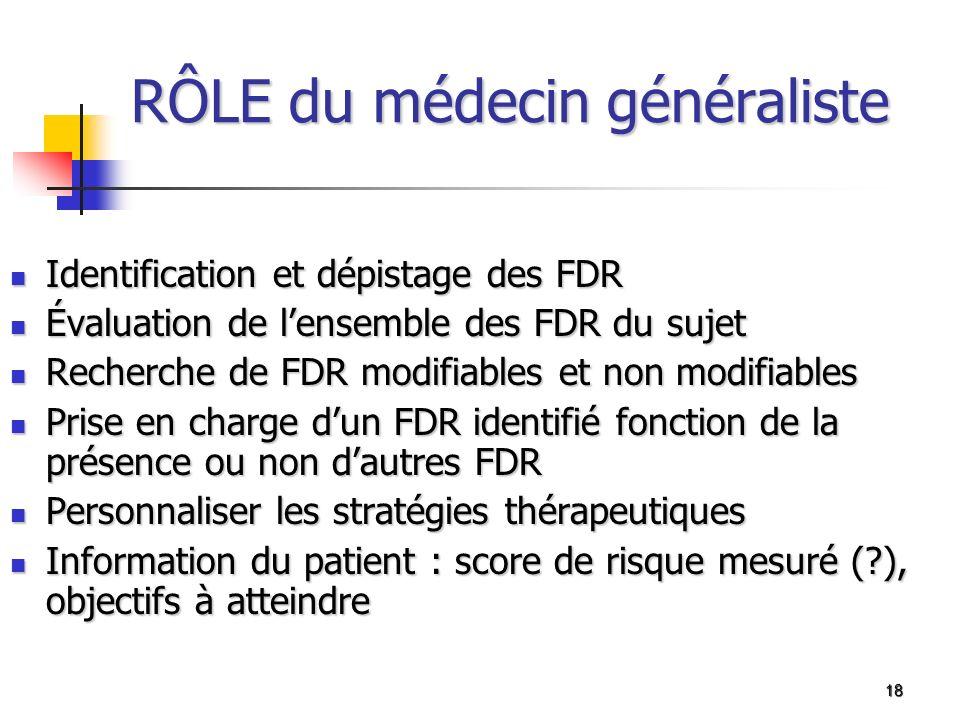 18 RÔLE du médecin généraliste Identification et dépistage des FDR Identification et dépistage des FDR Évaluation de lensemble des FDR du sujet Évalua