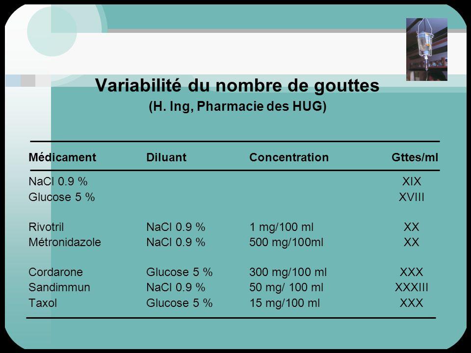 Variabilité du nombre de gouttes (H. Ing, Pharmacie des HUG) MédicamentDiluantConcentration Gttes/ml NaCl 0.9 %XIX Glucose 5 %XVIII RivotrilNaCl 0.9 %