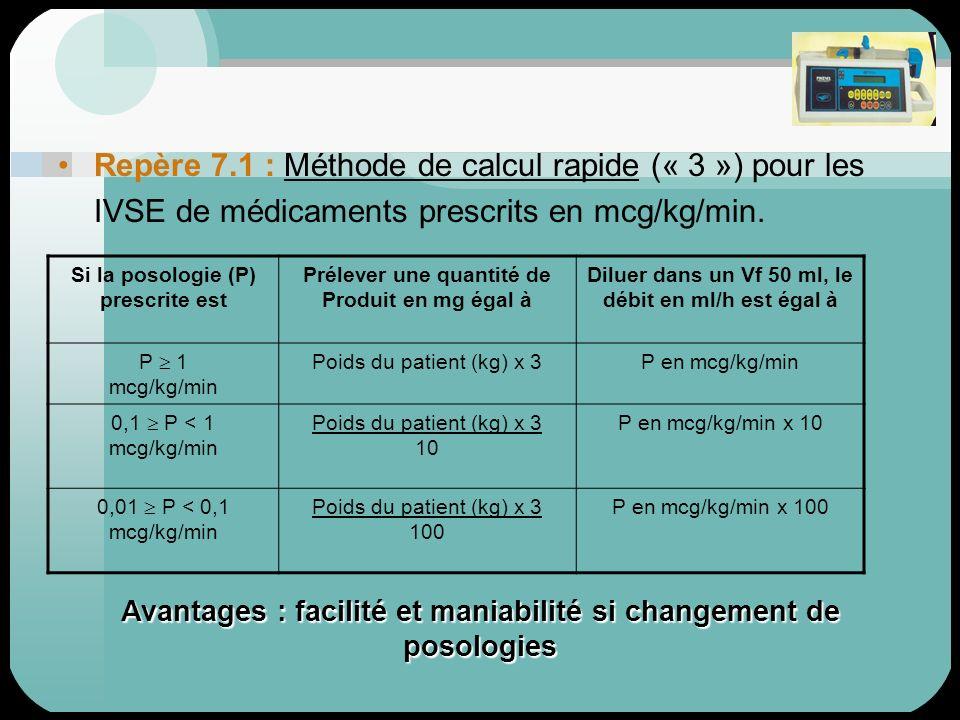 Repère 7.1 : Méthode de calcul rapide (« 3 ») pour les IVSE de médicaments prescrits en mcg/kg/min. Si la posologie (P) prescrite est Prélever une qua