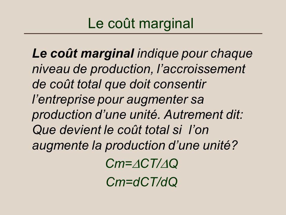 Le coût marginal Le coût marginal indique pour chaque niveau de production, laccroissement de coût total que doit consentir lentreprise pour augmenter