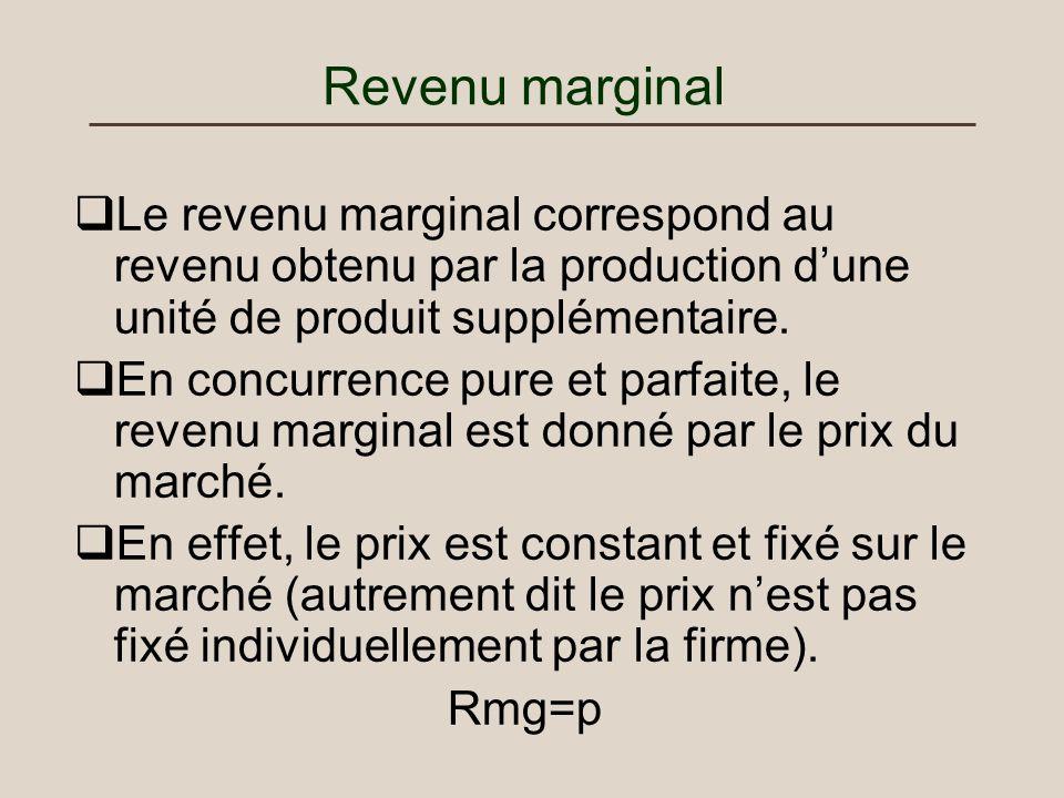 Revenu marginal Le revenu marginal correspond au revenu obtenu par la production dune unité de produit supplémentaire. En concurrence pure et parfaite