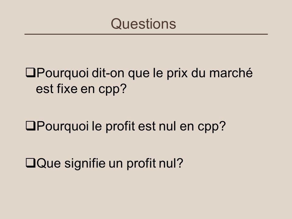 Questions Pourquoi dit-on que le prix du marché est fixe en cpp? Pourquoi le profit est nul en cpp? Que signifie un profit nul?