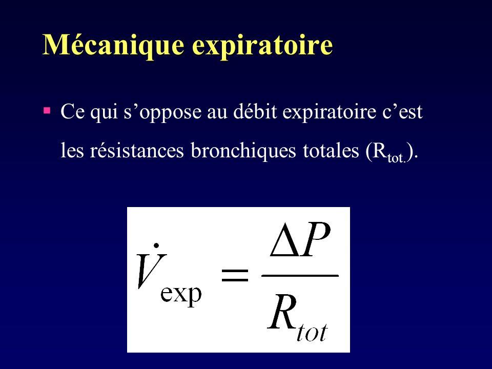 Ce qui soppose au débit expiratoire cest les résistances bronchiques totales (R tot. ).