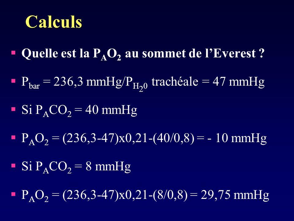 Calculs Quelle est la P A O 2 au sommet de lEverest ? P bar = 236,3 mmHg/P H 2 0 trachéale = 47 mmHg Si P A CO 2 = 40 mmHg P A O 2 = (236,3-47)x0,21-(