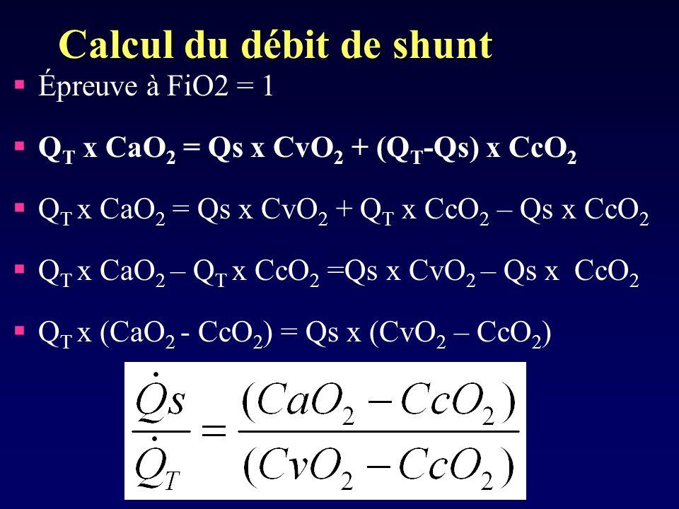 Calcul du débit de shunt Épreuve à FiO2 = 1 Q T x CaO 2 = Qs x CvO 2 + (Q T -Qs) x CcO 2 Q T x CaO 2 = Qs x CvO 2 + Q T x CcO 2 – Qs x CcO 2 Q T x CaO 2 – Q T x CcO 2 =Qs x CvO 2 – Qs x CcO 2 Q T x (CaO 2 - CcO 2 ) = Qs x (CvO 2 – CcO 2 )
