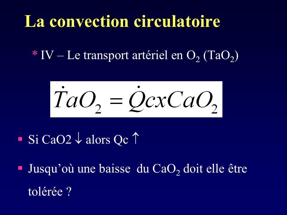 La convection circulatoire *IV – Le transport artériel en O 2 (TaO 2 ) Si CaO2 alors Qc Jusquoù une baisse du CaO 2 doit elle être tolérée ?