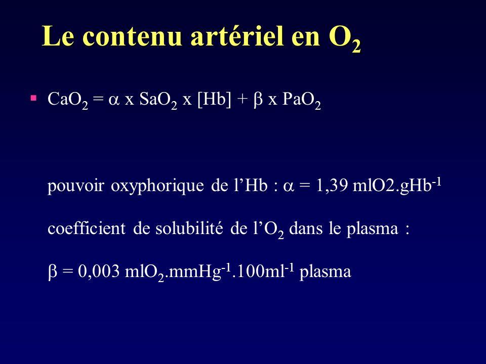 Le contenu artériel en O 2 CaO 2 = x SaO 2 x [Hb] + x PaO 2 pouvoir oxyphorique de lHb : = 1,39 mlO2.gHb -1 coefficient de solubilité de lO 2 dans le
