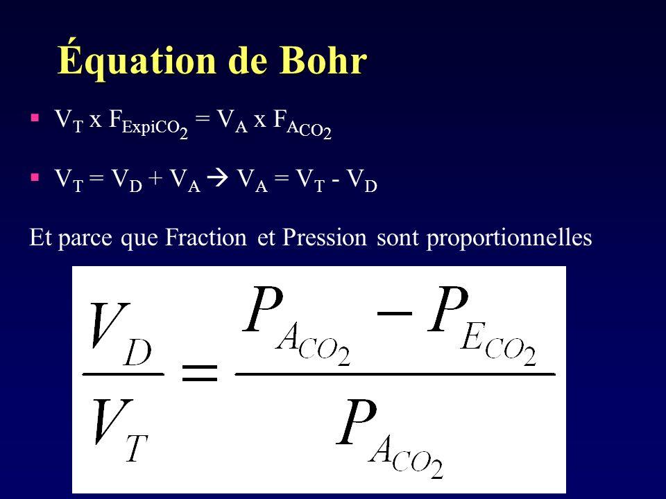 Équation de Bohr V T x F ExpiCO 2 = V A x F A CO 2 V T = V D + V A V A = V T - V D Et parce que Fraction et Pression sont proportionnelles