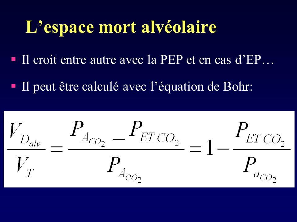 Lespace mort alvéolaire Il croit entre autre avec la PEP et en cas dEP… Il peut être calculé avec léquation de Bohr: