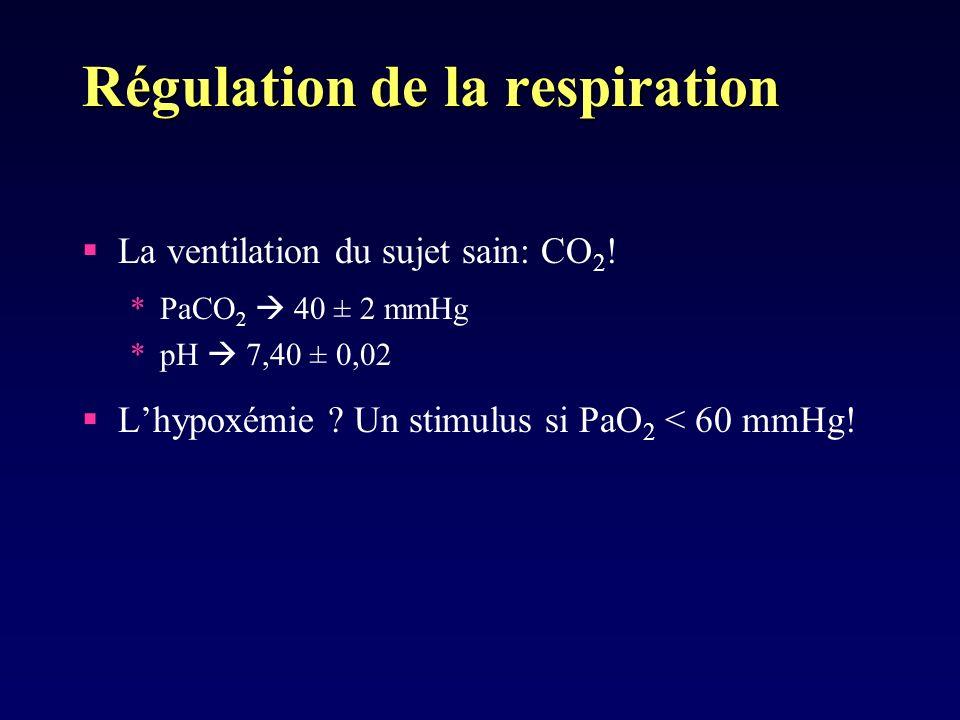 Régulation de la respiration La ventilation du sujet sain: CO 2 ! *PaCO 2 40 ± 2 mmHg *pH 7,40 ± 0,02 Lhypoxémie ? Un stimulus si PaO 2 < 60 mmHg!