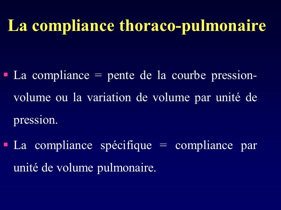 La compliance thoraco-pulmonaire La compliance = pente de la courbe pression- volume ou la variation de volume par unité de pression.