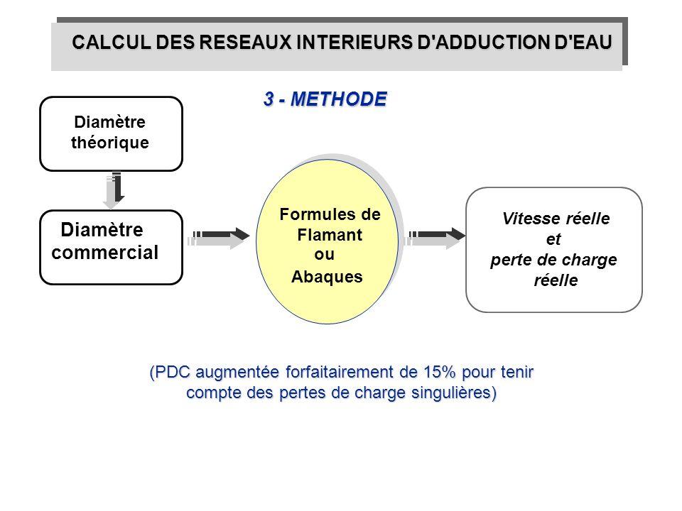 CALCUL DES RESEAUX INTERIEURS D'ADDUCTION D'EAU 3 - METHODE (PDC augmentée forfaitairement de 15% pour tenir compte des pertes de charge singulières)