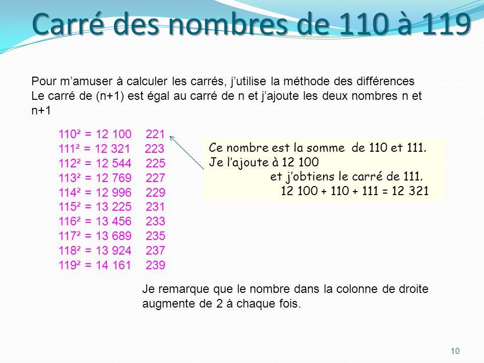 Pour calculer le carré suivant (2/2) 9 Pour bien comprendre, je peux illustrer la méthode comme indiqué sur cette figure Pour trouver le carré suivant