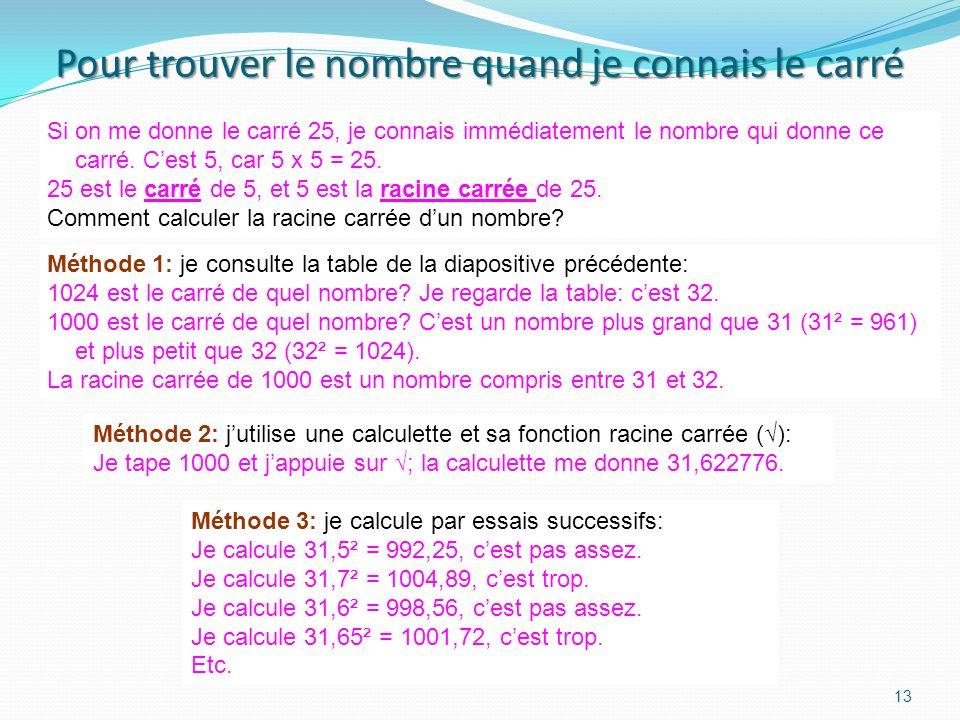 Tables des carrés des nombres jusquà 129² 12 En rouge, quelques nombres à noter. En particulier 1024 = 32 x 32 = 2 x 2 x … 10 fois le nombre 2 = 2 10