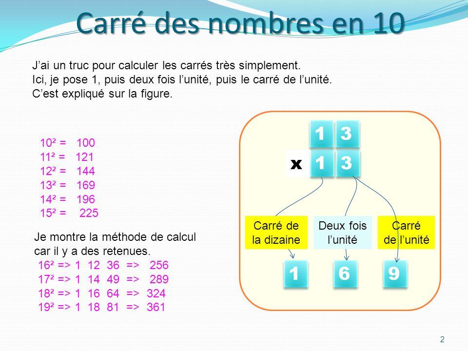 Carré des nombres en 10 2 10² = 100 11² = 121 12² = 144 13² = 169 14² = 196 15² = 225 1 1 3 3 9 9 Carré de lunité 6 6 Deux fois lunité 1 1 1 1 3 3 x Carré de la dizaine Jai un truc pour calculer les carrés très simplement.