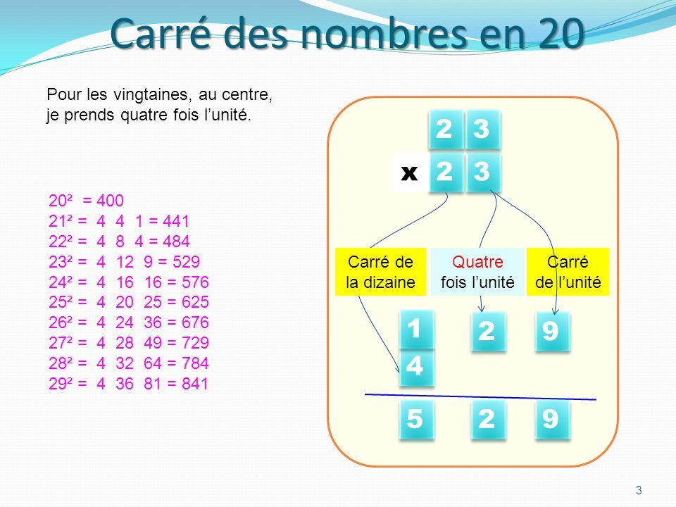 Carré des nombres en 20 3 20² = 400 21² = 4 4 1 = 441 22² = 4 8 4 = 484 23² = 4 12 9 = 529 24² = 4 16 16 = 576 25² = 4 20 25 = 625 26² = 4 24 36 = 676 27² = 4 28 49 = 729 28² = 4 32 64 = 784 29² = 4 36 81 = 841 2 2 3 3 9 9 Carré de lunité 2 2 Quatre fois lunité 4 4 2 2 3 3 x Carré de la dizaine 1 1 9 9 2 2 5 5 Pour les vingtaines, au centre, je prends quatre fois lunité.
