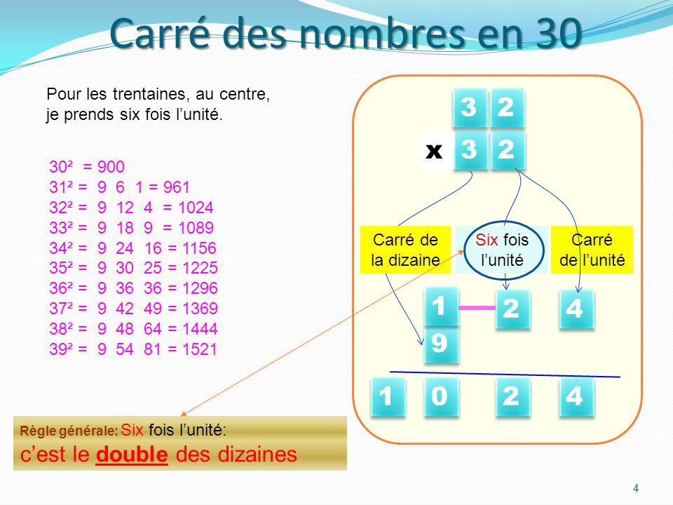 Carré des nombres en 30 4 30² = 900 31² = 9 6 1 = 961 32² = 9 12 4 = 1024 33² = 9 18 9 = 1089 34² = 9 24 16 = 1156 35² = 9 30 25 = 1225 36² = 9 36 36 = 1296 37² = 9 42 49 = 1369 38² = 9 48 64 = 1444 39² = 9 54 81 = 1521 Règle générale: Six fois lunité: cest le double des dizaines 3 3 2 2 4 4 Carré de lunité 2 2 Six fois lunité 9 9 3 3 2 2 x Carré de la dizaine 1 1 4 4 2 2 0 0 1 1 Pour les trentaines, au centre, je prends six fois lunité.