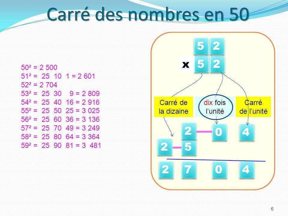 Carré des nombres en 50 6 50² = 2 500 51² = 25 10 1 = 2 601 52² = 2 704 53² = 25 30 9 = 2 809 54² = 25 40 16 = 2 916 55² = 25 50 25 = 3 025 56² = 25 60 36 = 3 136 57² = 25 70 49 = 3 249 58² = 25 80 64 = 3 364 59² = 25 90 81 = 3 481 5 5 2 2 4 4 Carré de lunité 0 0 dix fois lunité 5 5 5 5 2 2 x Carré de la dizaine 2 2 4 4 0 0 7 7 2 2 2 2
