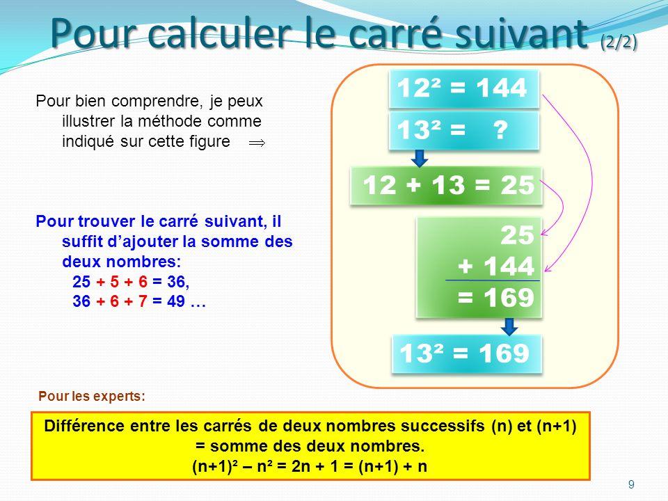 Pour calculer le carré suivant (2/2) 9 Pour bien comprendre, je peux illustrer la méthode comme indiqué sur cette figure Pour trouver le carré suivant, il suffit dajouter la somme des deux nombres: 25 + 5 + 6 = 36, 36 + 6 + 7 = 49 … Différence entre les carrés de deux nombres successifs (n) et (n+1) = somme des deux nombres.