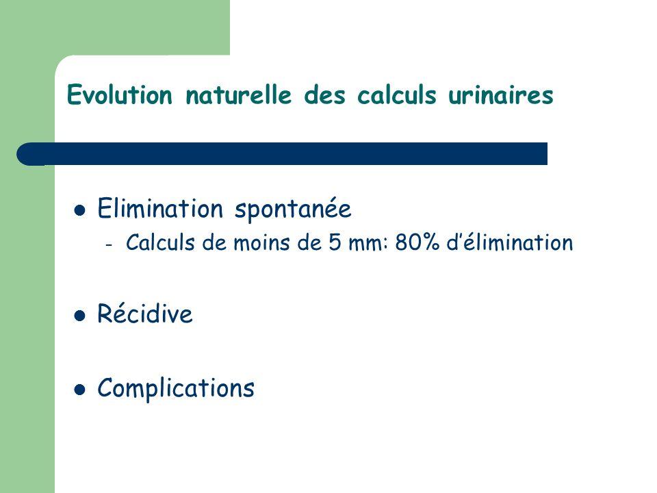 Evolution naturelle des calculs urinaires Elimination spontanée – Calculs de moins de 5 mm: 80% délimination Récidive Complications