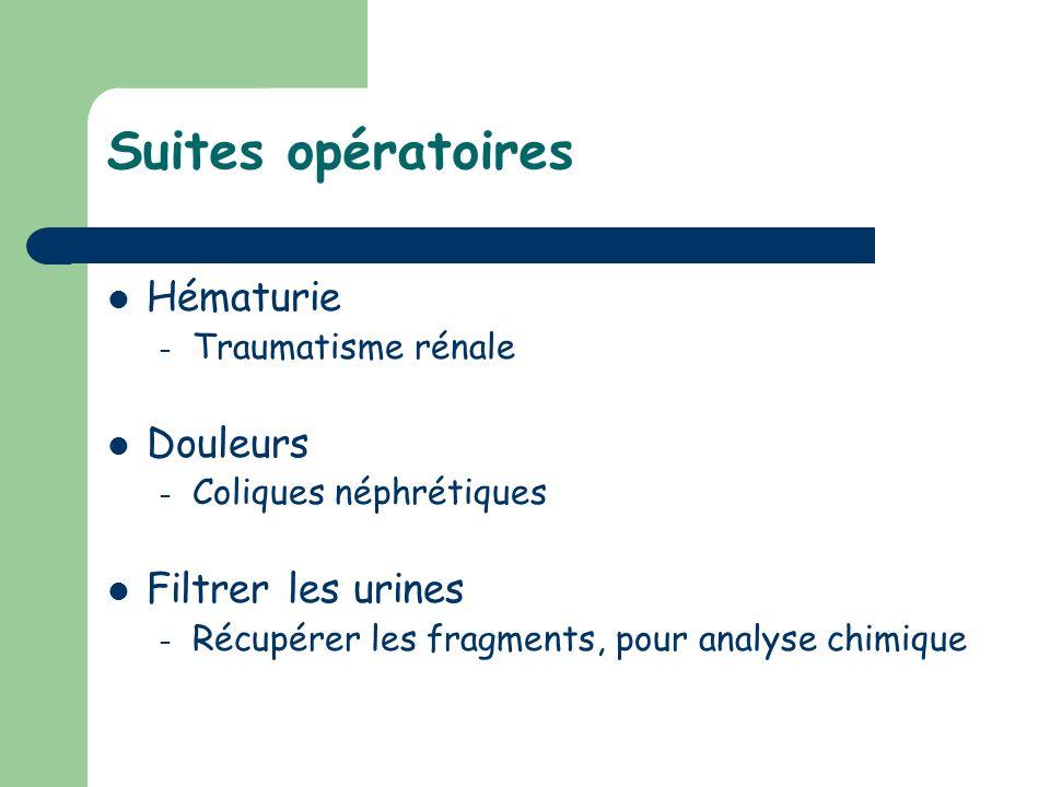Suites opératoires Hématurie – Traumatisme rénale Douleurs – Coliques néphrétiques Filtrer les urines – Récupérer les fragments, pour analyse chimique