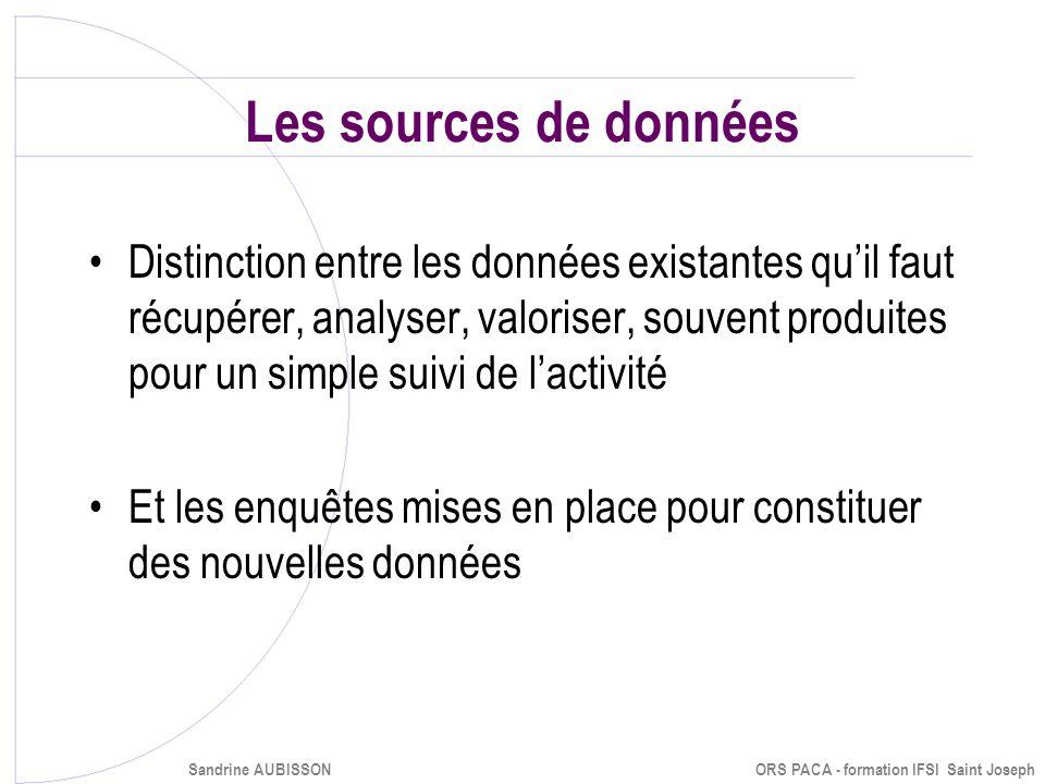 Cliquez et modifiez le titre Cliquez pour modifier les styles du texte du masque Deuxième niveau Troisième niveau Quatrième niveau Cinquième niveau 12 Sandrine AUBISSON ORS PACA - formation IFSI Saint Joseph Exemple: les ICM par Sida en France, années 1998-2000 HommesFemmes France métropolitaine100 (2) Alsace47 (1)58 (2) Aquitaine130 (1)110 (2) Auvergne55 (1)66 (2) Basse-Normandie18 (1)55 (2) Bourgogne57 (1)66 (2) Bretagne73 (1)57 (1) Centre47 (1)55 (1) Franche-Comté38 (1)43 (2) Haute-Normandie68 (1)74 (2) Ile-de-France200 (1)193 (1) Languedoc-Roussillon137 (1)149 (1) Limousin103 (2)55 (2) Lorraine25 (1)37 (1) Midi-Pyrénées63 (1)66 (2) Nord-Pas-de-Calais33 (1)27 (1) Pays de la Loire57 (1)60 (1) Picardie65 (1)46 (1) Poitou-Charentes62 (1)65 (2) Provence-Alpes-Côte d Azur210 (1)208 (1) Rhône-Alpes59 (1)60 (1 (1)Différence significative au seuil de 0,05 (2)Différence non significative Source : site score-santé