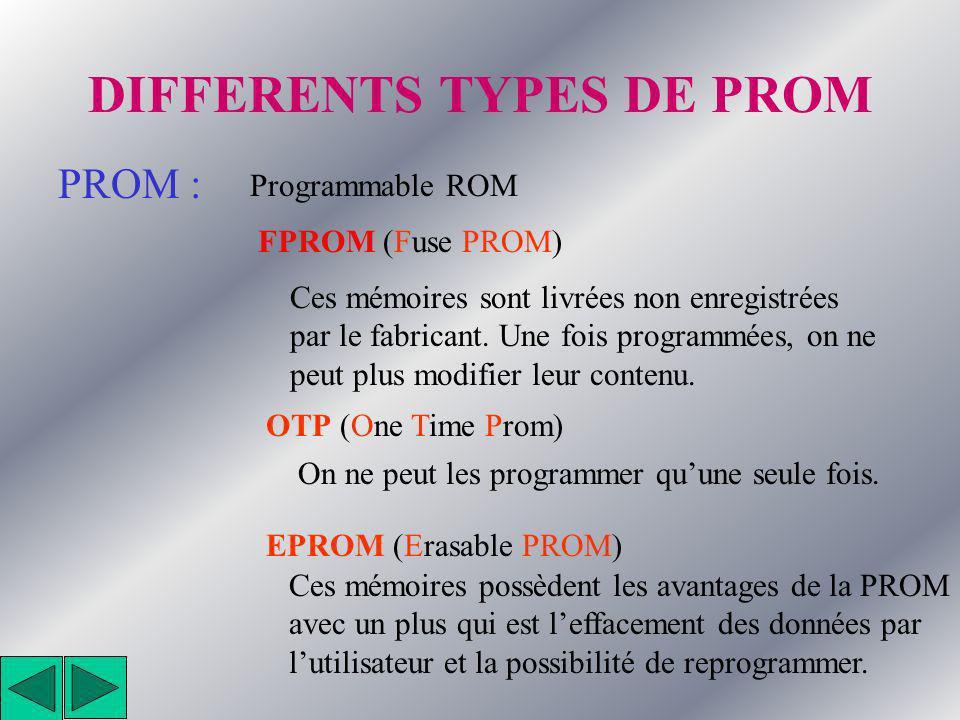 DIFFERENTS TYPES DE ROM ROM : Ces mémoires ont été écrites une fois par le fabricant. On peut lire les informations contenues mais on ne peut les modi