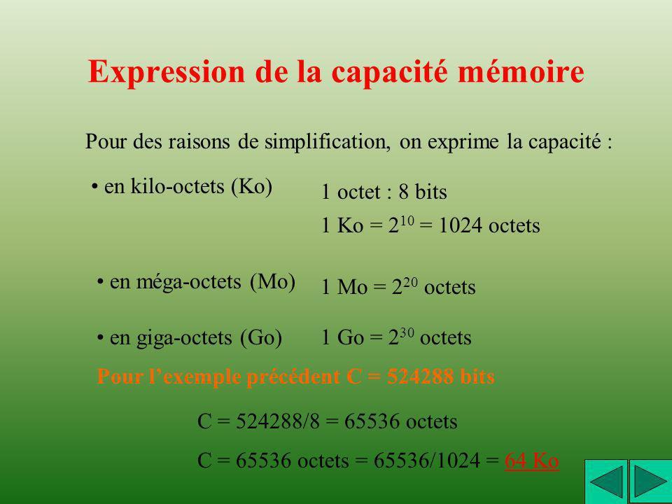 Exemple : Calcul de la capacité d une mémoire. Mémoire : 16 bits d adresse. 8 bits de données Format :m = 8 Nombre de cases : N = 2 16 = 65536 Capacit