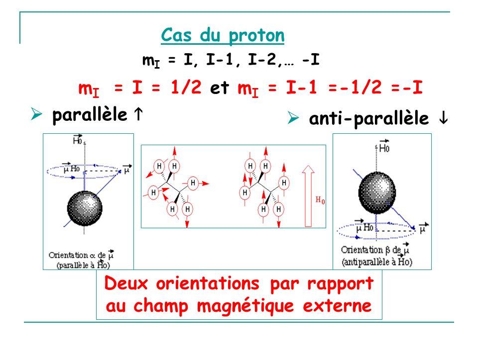 parallèle anti-parallèle m I = I = 1/2 et m I = I-1 =-1/2 =-I Deux orientations par rapport au champ magnétique externe Cas du proton m I = I, I-1, I-