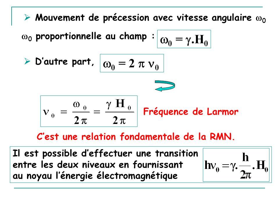 0 proportionnelle au champ : Fréquence de Larmor Cest une relation fondamentale de la RMN. Mouvement de précession avec vitesse angulaire 0 Dautre par
