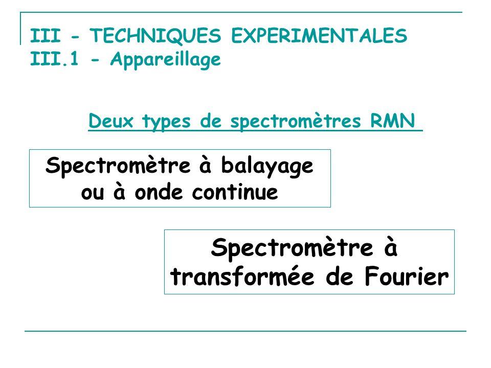 III - TECHNIQUES EXPERIMENTALES III.1 - Appareillage Spectromètre à balayage ou à onde continue Deux types de spectromètres RMN Spectromètre à transfo
